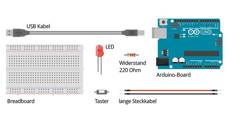 StartHardware.org Lektion 4 Unser erster eigener Stromkreis