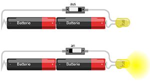 Unit 3 – Circuit