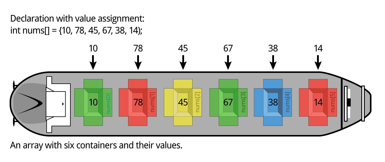 15_1_array2-en_03