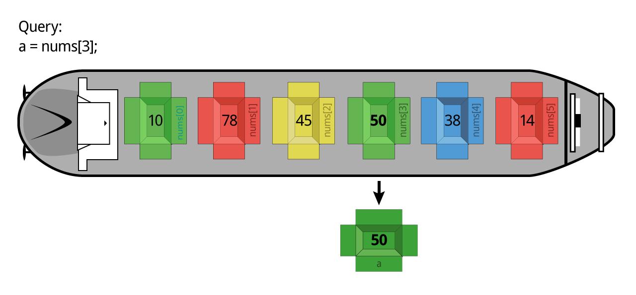 15_1_array2-en_05