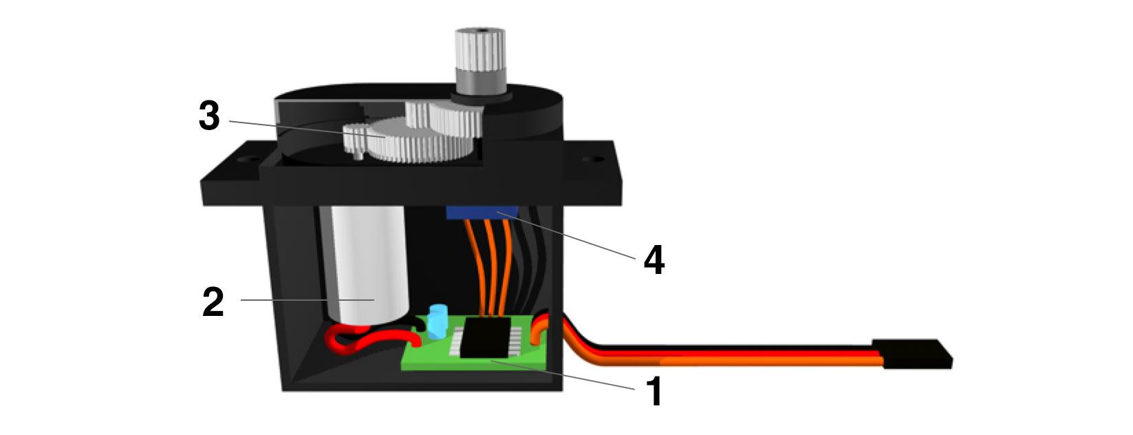 Arduino Servo Aufbau