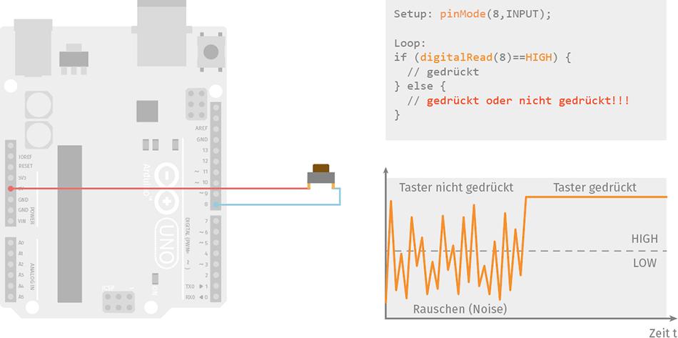 Arduino und Taster (Button) direkt angeschlossen