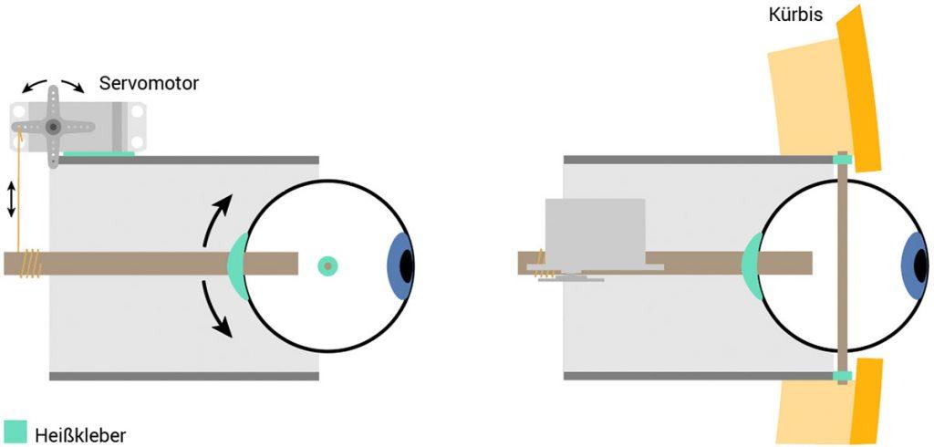 Arduino Halloween Kürbis - Servo steuert Augen