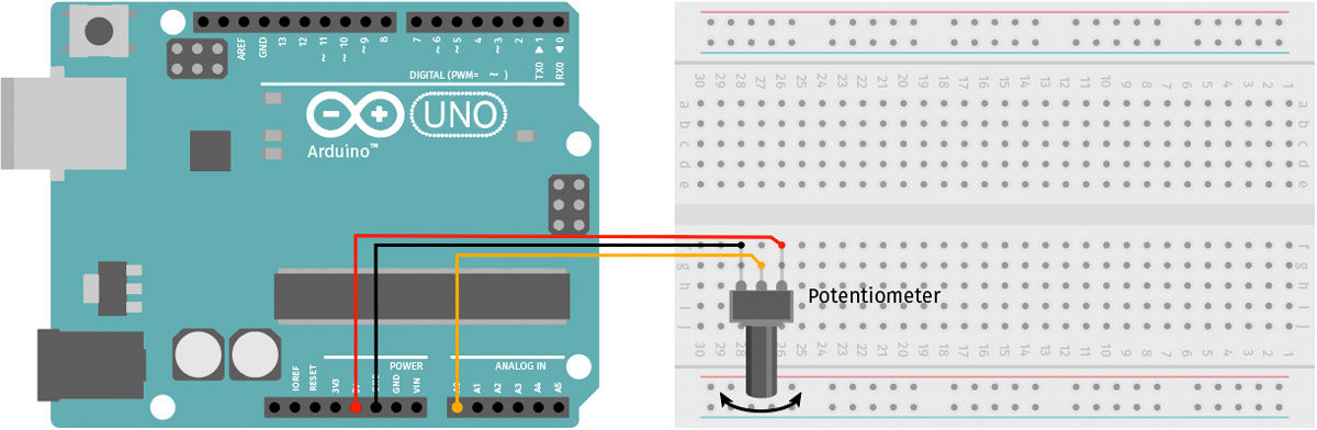 Arduino analogRead() Befehl