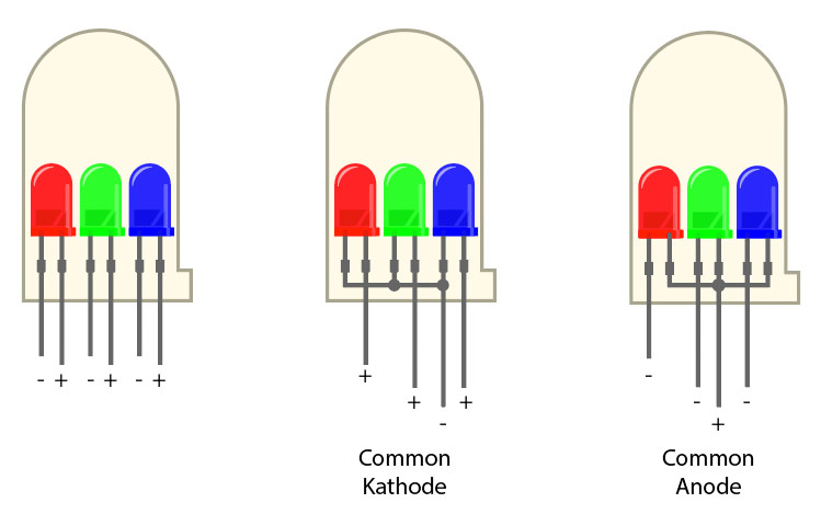 Arduino RGB LEDs Bauformen