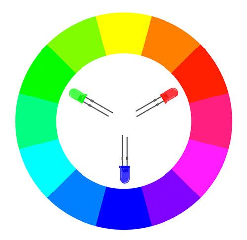 Arduino RGB LED Farbrad