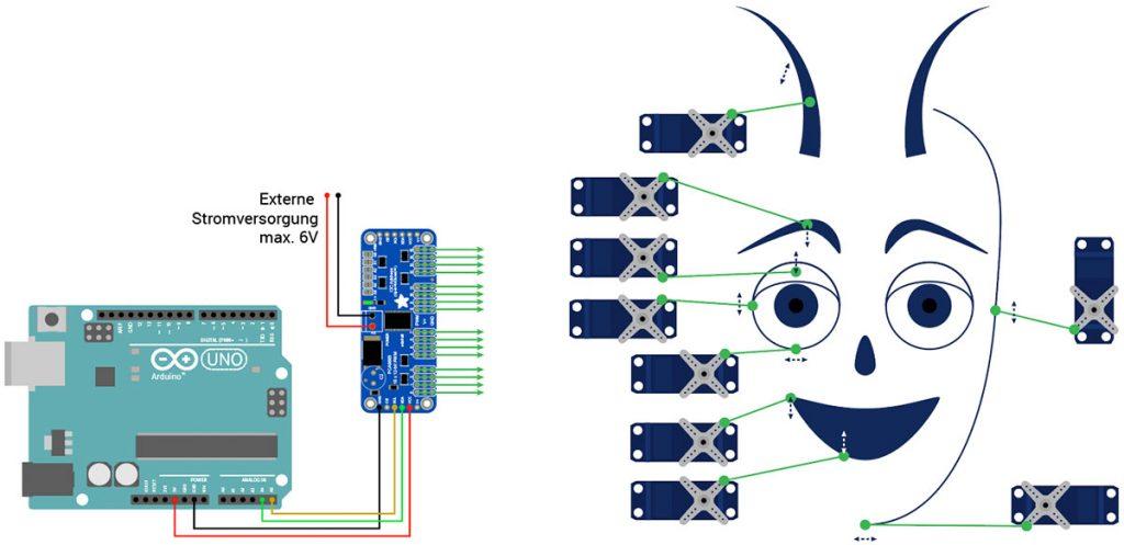 Arduino Servos Animatronic PCA9685